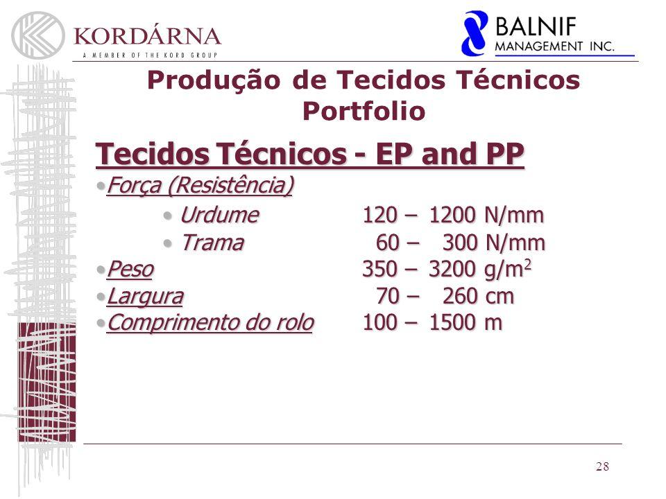 Produção de Tecidos Técnicos Portfolio