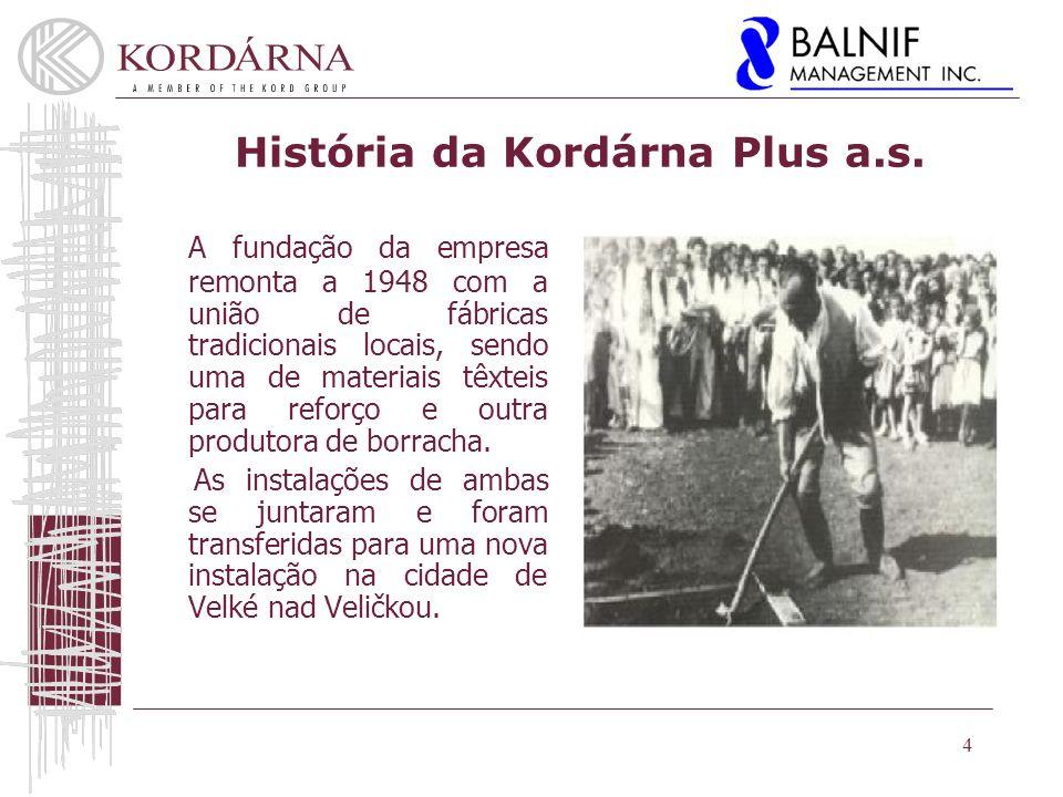 História da Kordárna Plus a.s.
