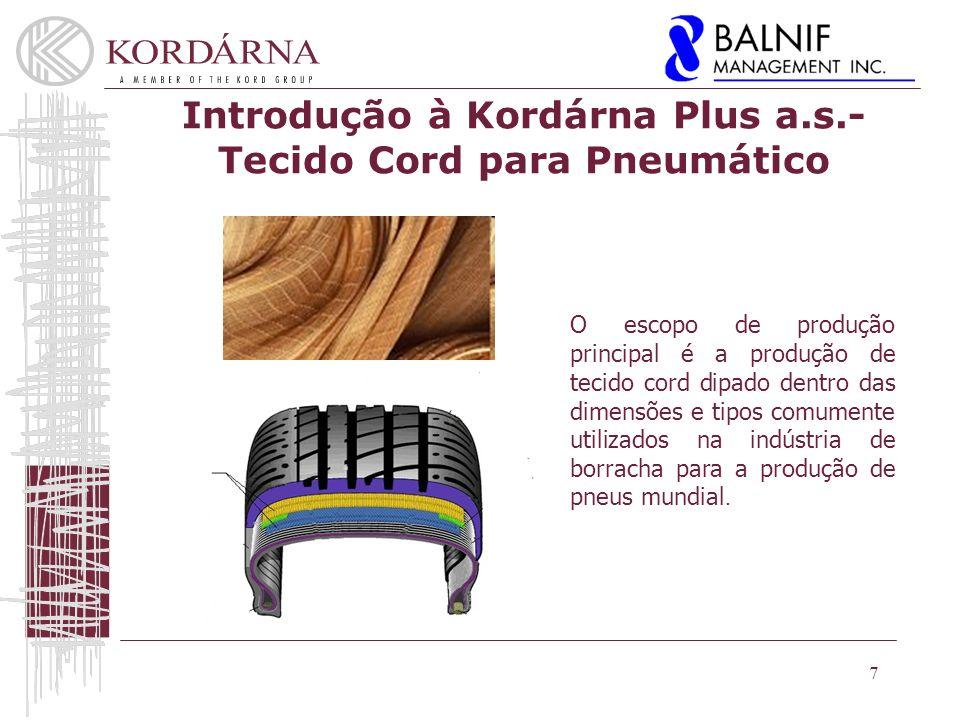 Introdução à Kordárna Plus a.s.- Tecido Cord para Pneumático