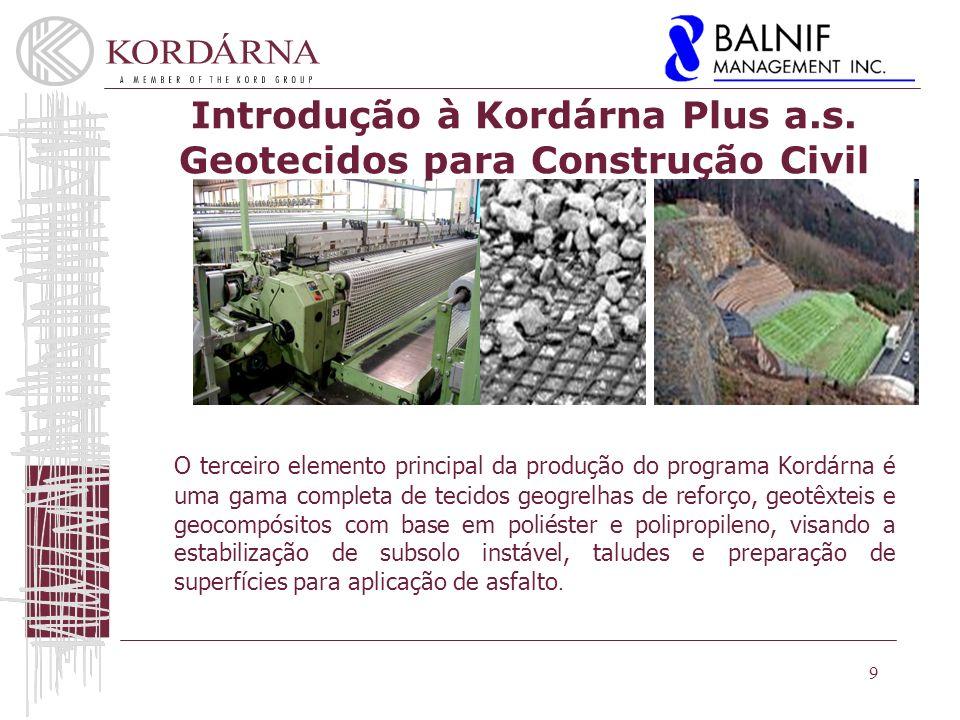 Introdução à Kordárna Plus a.s. Geotecidos para Construção Civil