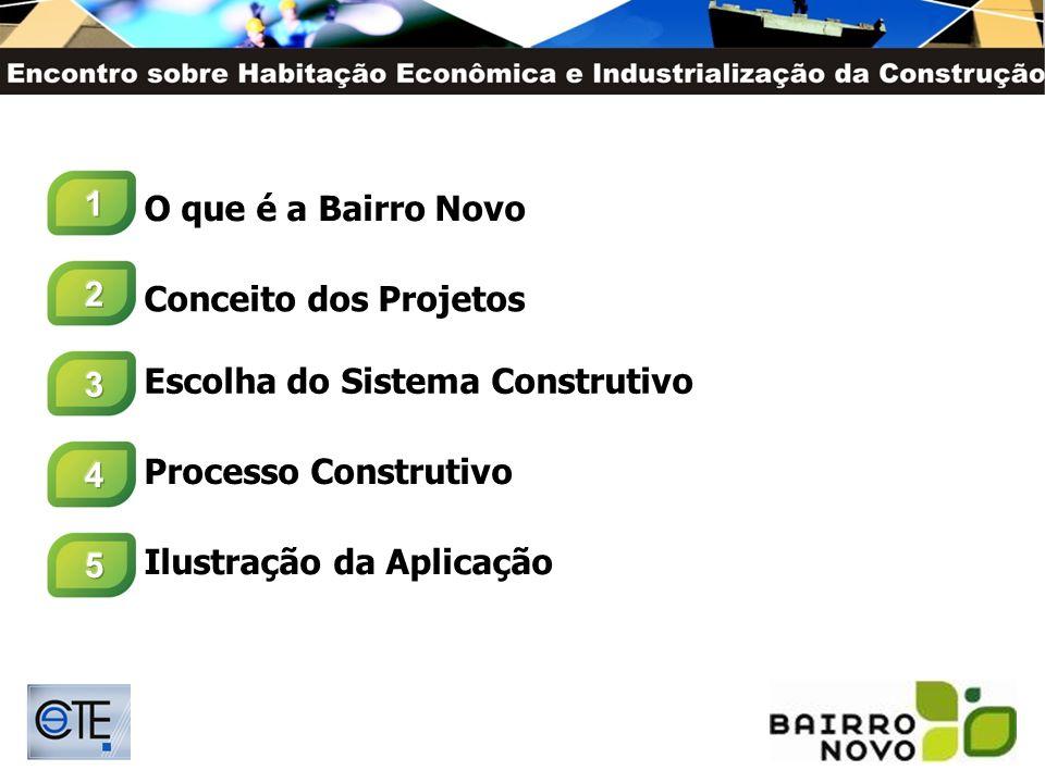 Escolha do Sistema Construtivo