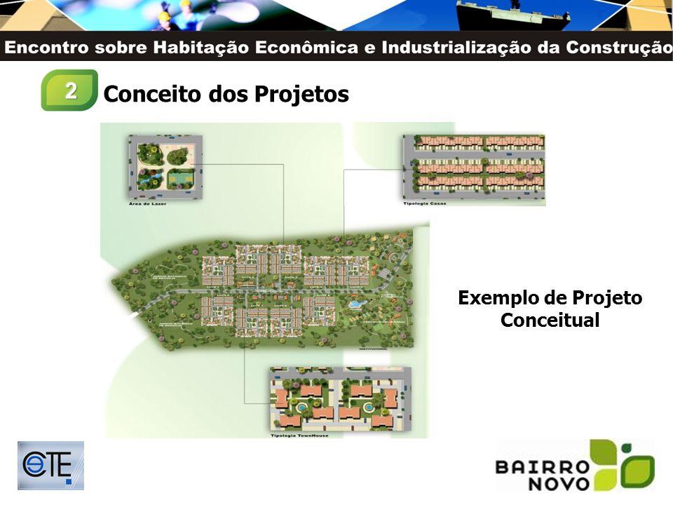 Exemplo de Projeto Conceitual