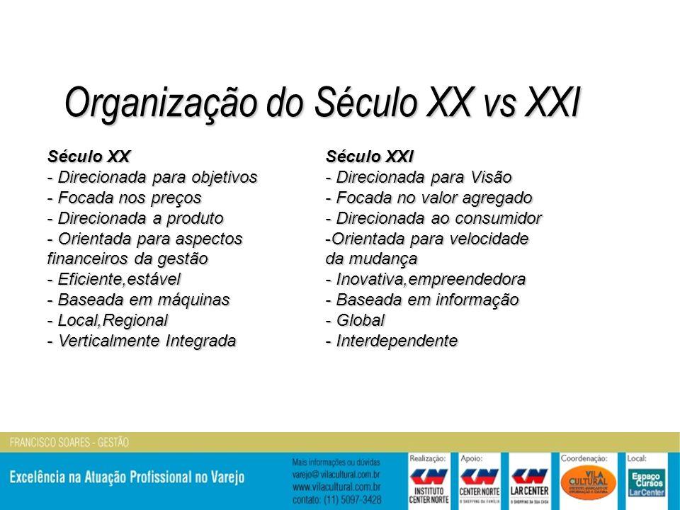 Organização do Século XX vs XXI