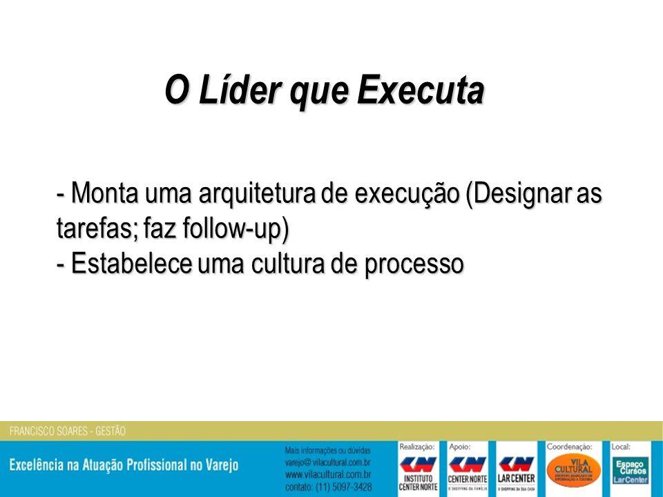 O Líder que Executa - Monta uma arquitetura de execução (Designar as tarefas; faz follow-up) - Estabelece uma cultura de processo.