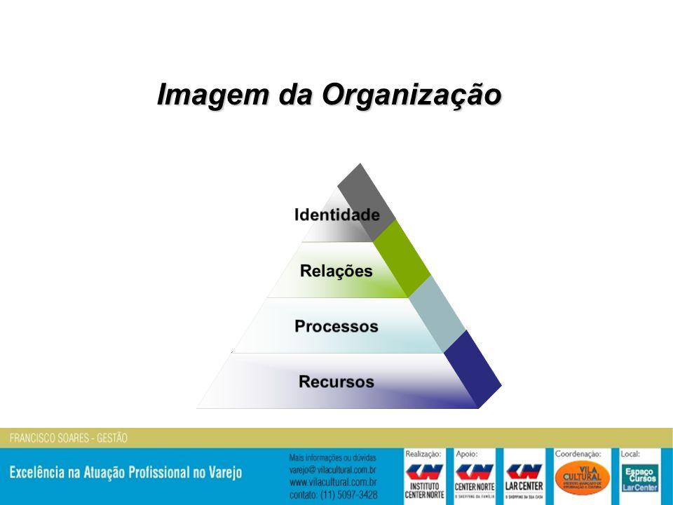 Imagem da Organização
