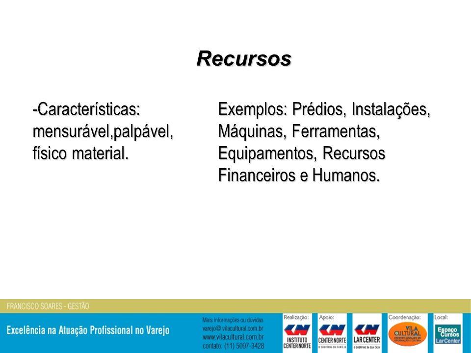 Recursos Características: mensurável,palpável, físico material.
