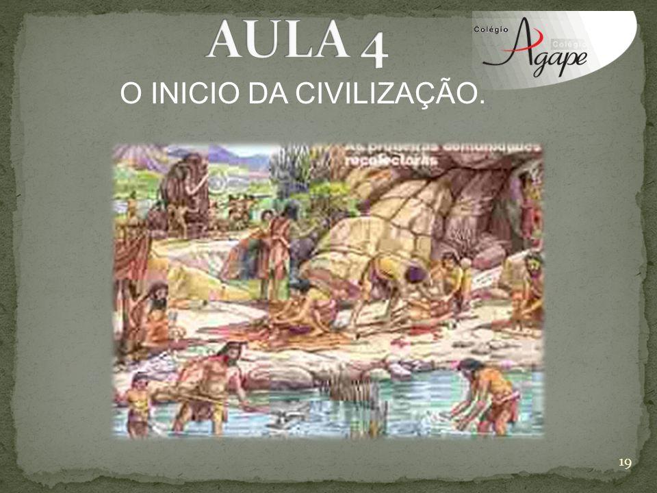 AULA 4 O INICIO DA CIVILIZAÇÃO.