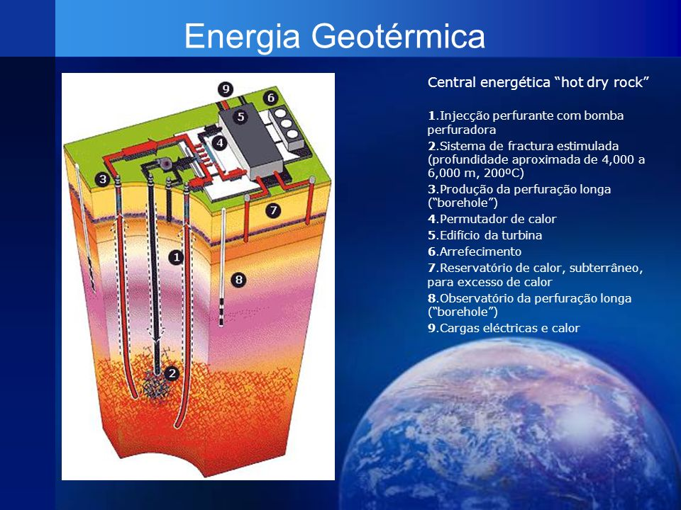 Energia Geotérmica Central energética hot dry rock