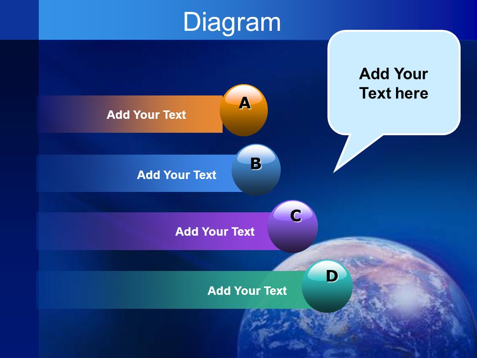 Diagram Add Your Text here A B C D Add Your Text Add Your Text
