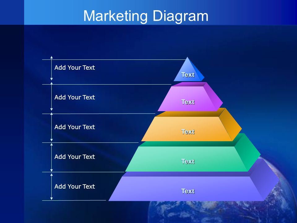 Marketing Diagram Text Text Text Text Text Add Your Text Add Your Text