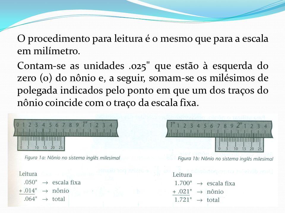O procedimento para leitura é o mesmo que para a escala em milímetro