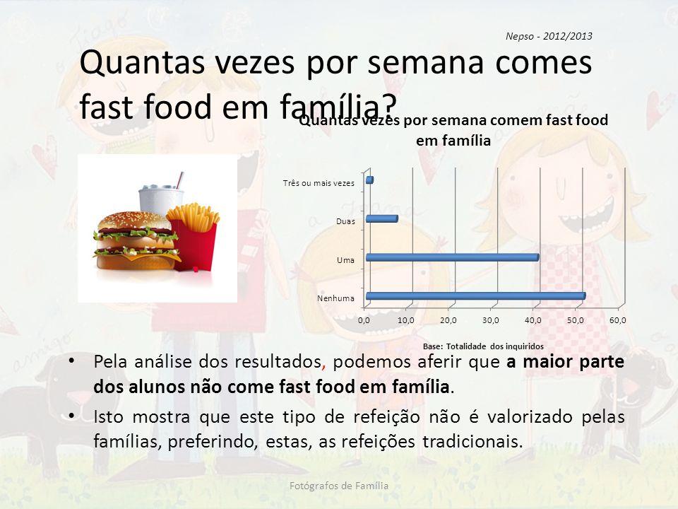 Quantas vezes por semana comes fast food em família