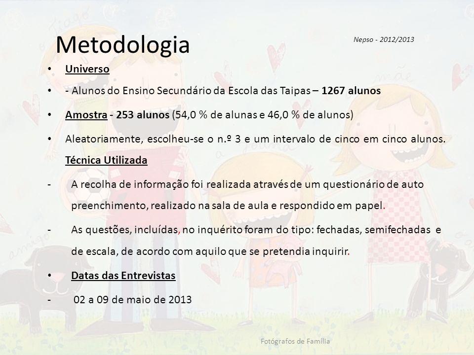 Metodologia Nepso - 2012/2013. Universo. - Alunos do Ensino Secundário da Escola das Taipas – 1267 alunos.