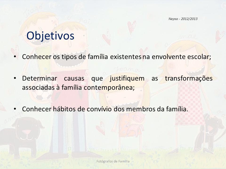 Objetivos Nepso - 2012/2013. Conhecer os tipos de família existentes na envolvente escolar;