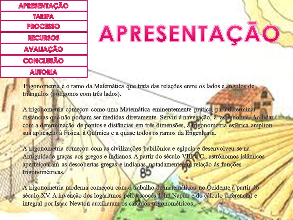 APRESENTAÇÃO APRESENTAÇÃO PROCESSO RECURSOS AVALIAÇÃO CONCLUSÃO