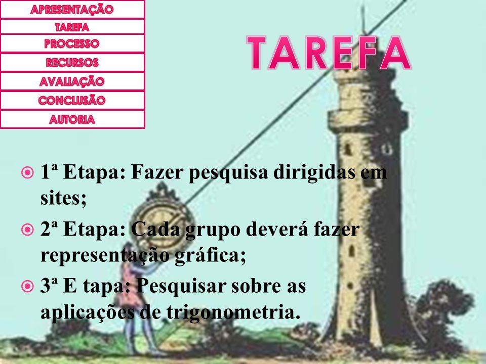TAREFA 1ª Etapa: Fazer pesquisa dirigidas em sites;
