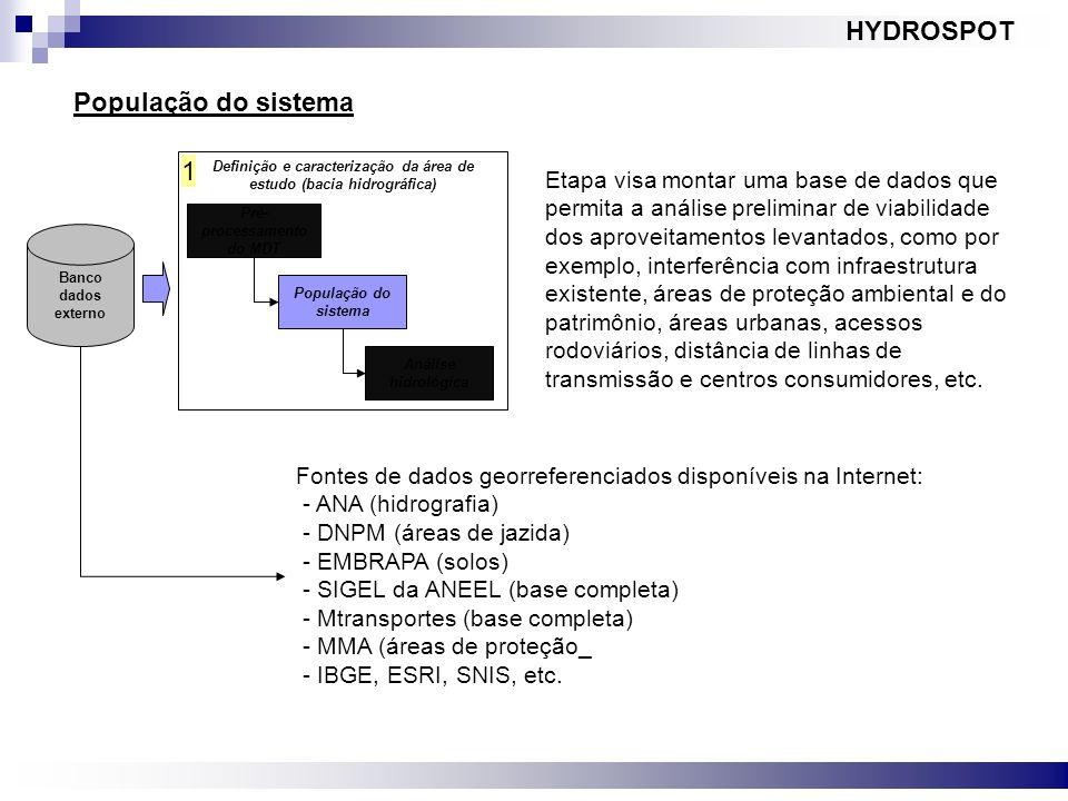 HYDROSPOT População do sistema 1