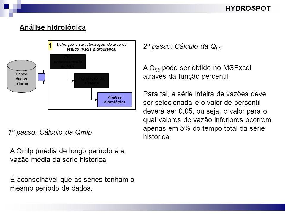 A Q95 pode ser obtido no MSExcel através da função percentil.