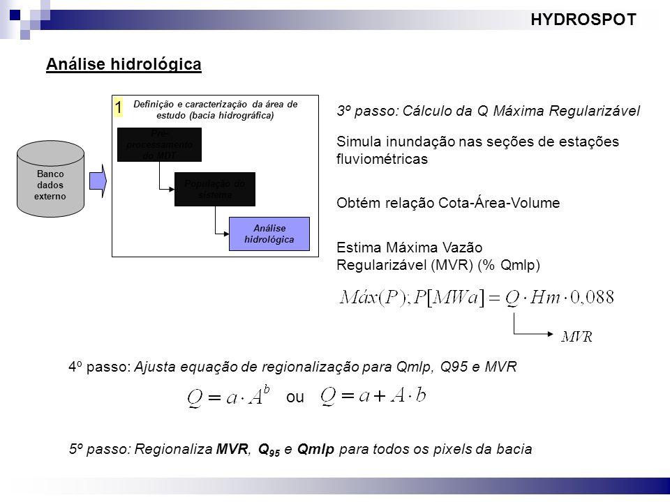 HYDROSPOT Análise hidrológica 1 ou