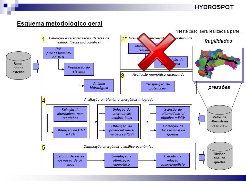 Esquema metodológico geral