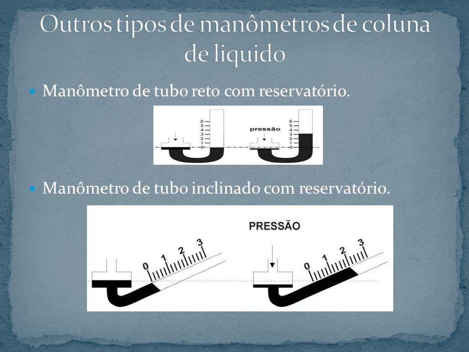 Outros tipos de manômetros de coluna de liquido