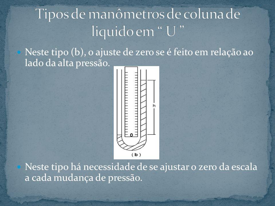 Tipos de manômetros de coluna de liquido em U