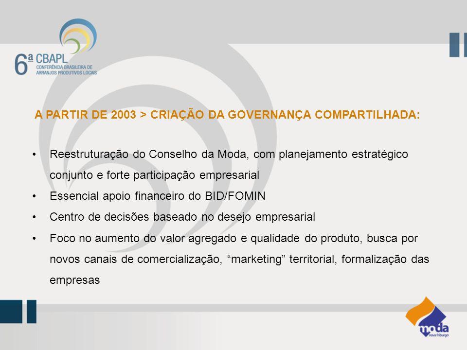 Reestruturação do Conselho da Moda, com planejamento estratégico conjunto e forte participação empresarial