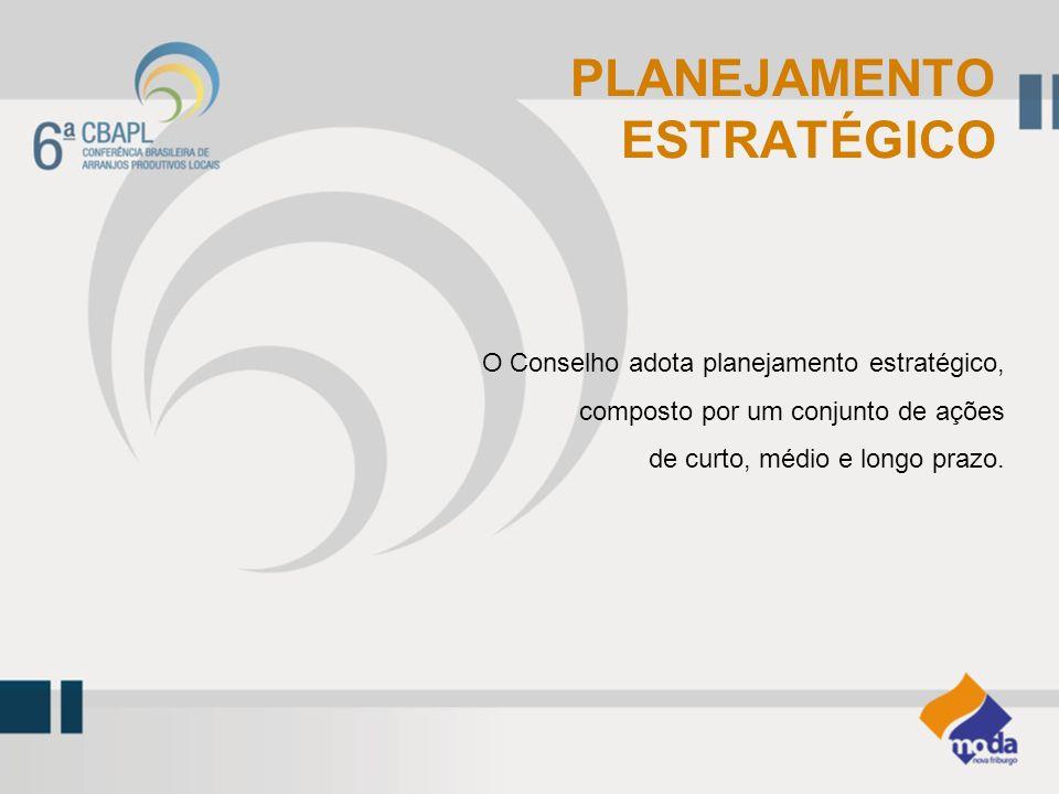 PLANEJAMENTO ESTRATÉGICO O Conselho adota planejamento estratégico,