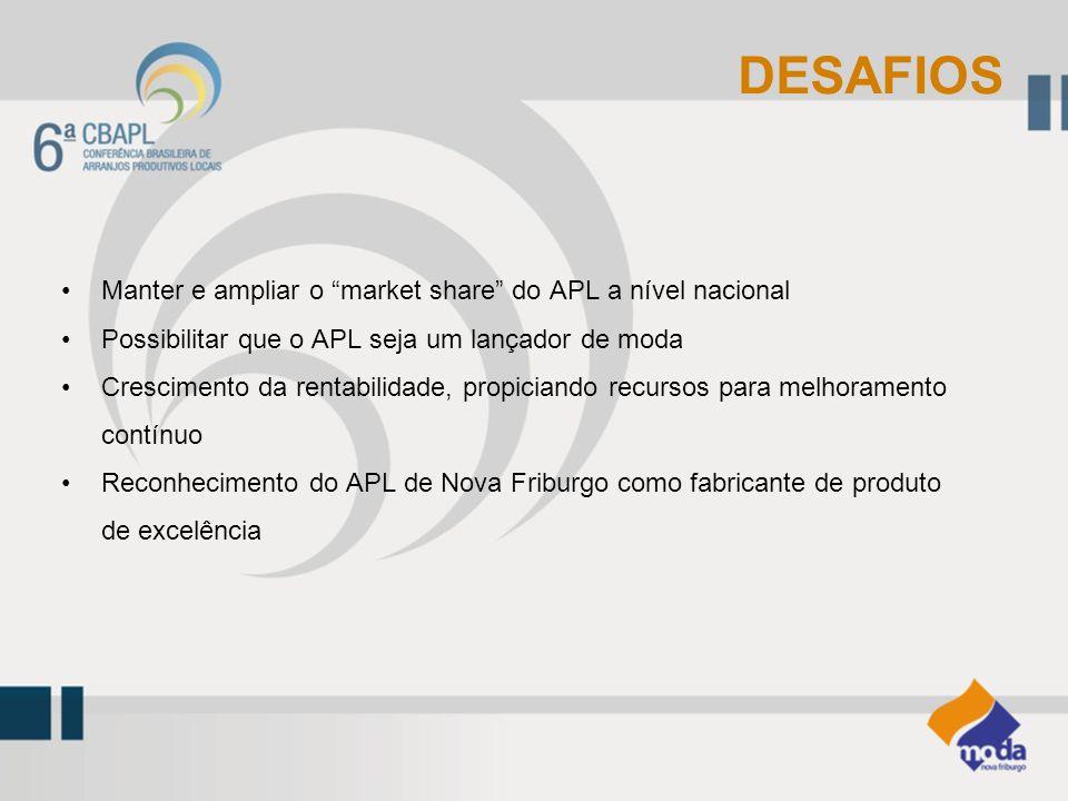 DESAFIOS Manter e ampliar o market share do APL a nível nacional