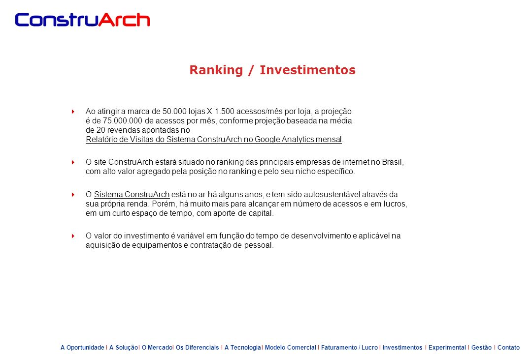 Ranking / Investimentos