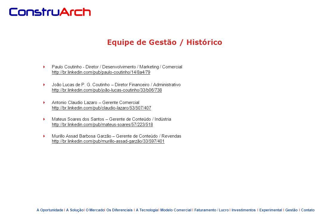 Equipe de Gestão / Histórico