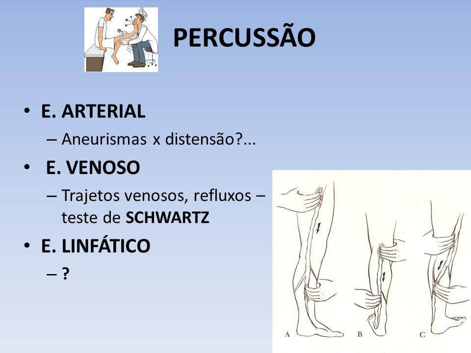 PERCUSSÃO E. ARTERIAL E. VENOSO E. LINFÁTICO