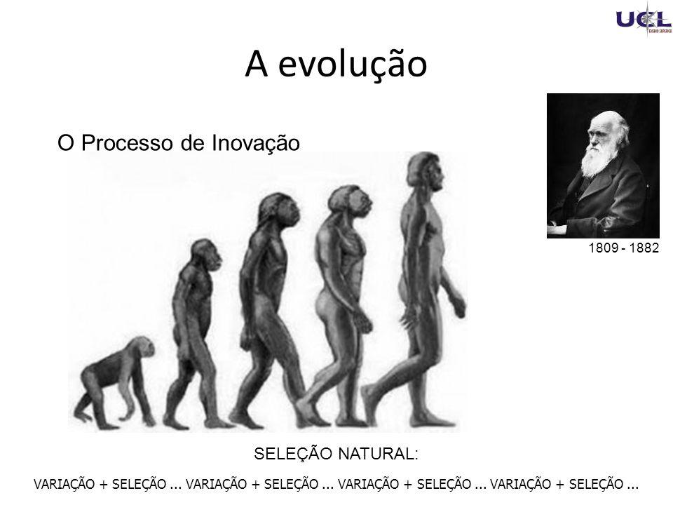 A evolução O Processo de Inovação SELEÇÃO NATURAL: 1809 - 1882