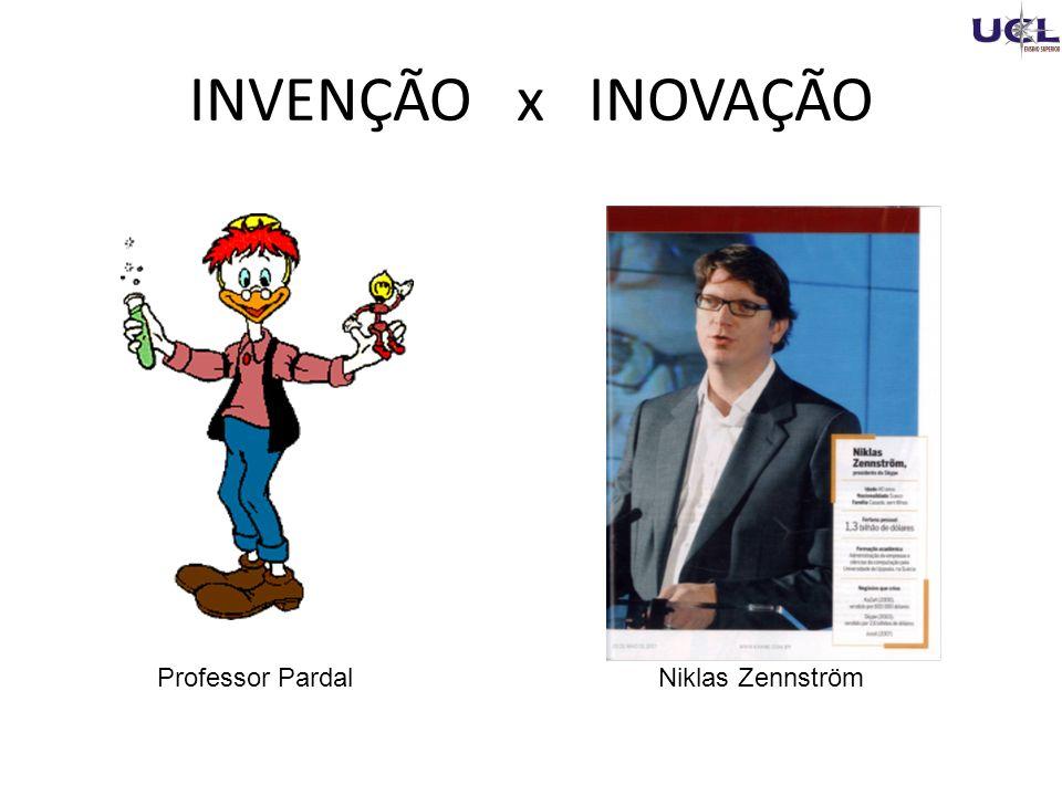 INVENÇÃO x INOVAÇÃO Professor Pardal Niklas Zennström