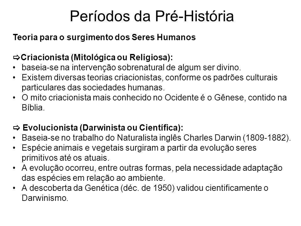 Períodos da Pré-História