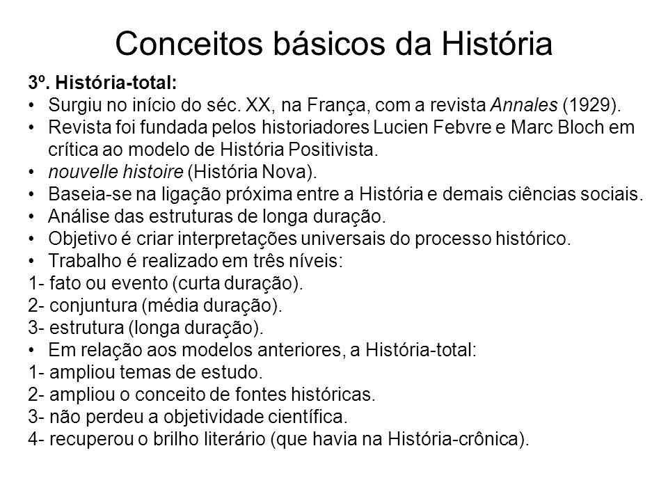 Conceitos básicos da História