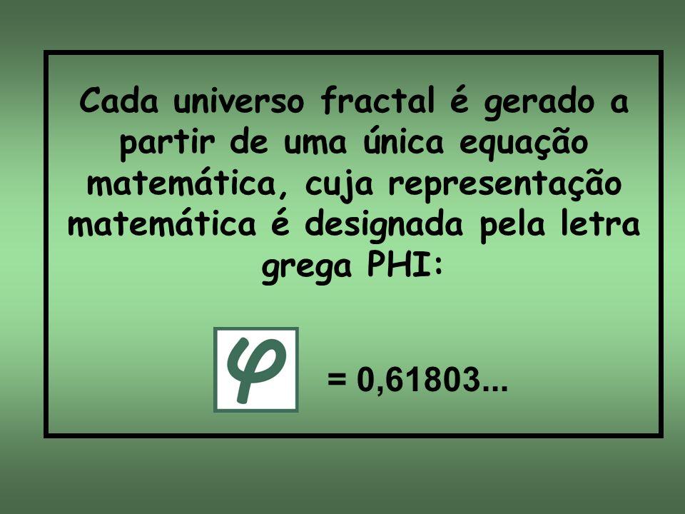 Cada universo fractal é gerado a partir de uma única equação matemática, cuja representação matemática é designada pela letra grega PHI: