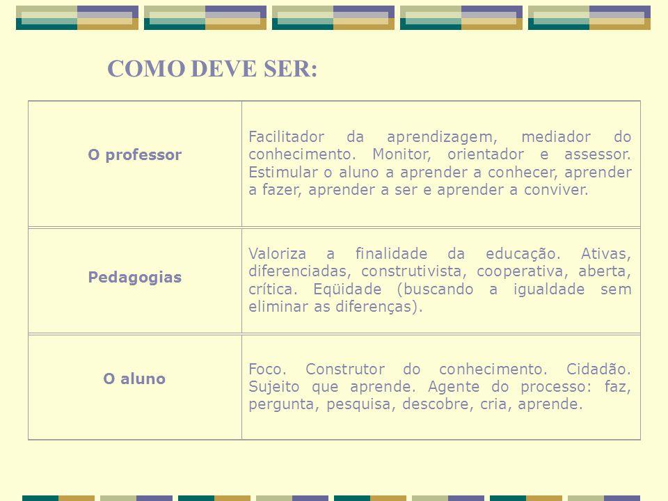 COMO DEVE SER: O professor.