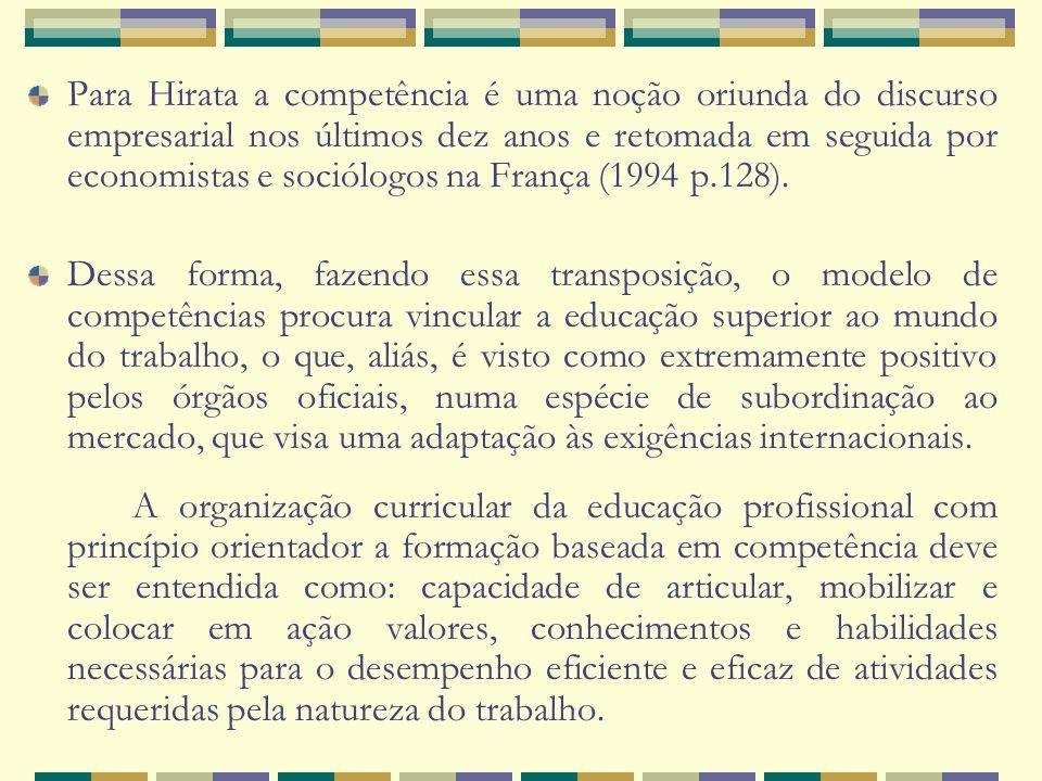 Para Hirata a competência é uma noção oriunda do discurso empresarial nos últimos dez anos e retomada em seguida por economistas e sociólogos na França (1994 p.128).