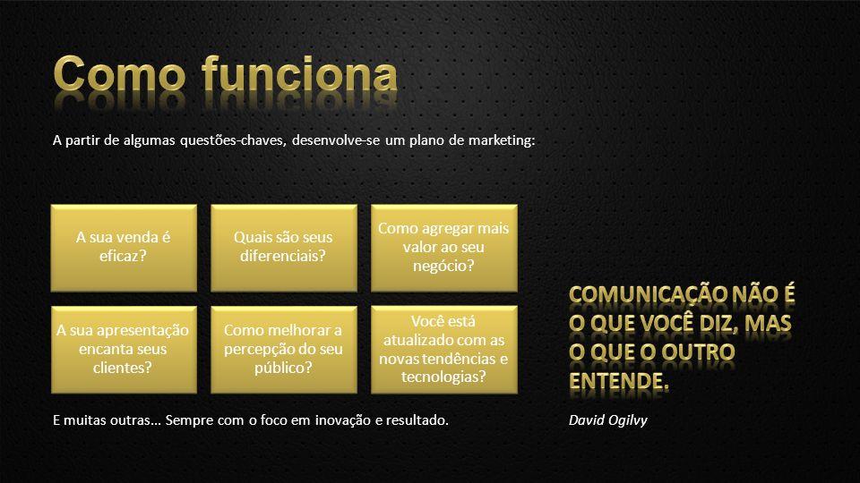 Como funciona A partir de algumas questões-chaves, desenvolve-se um plano de marketing: A sua venda é eficaz