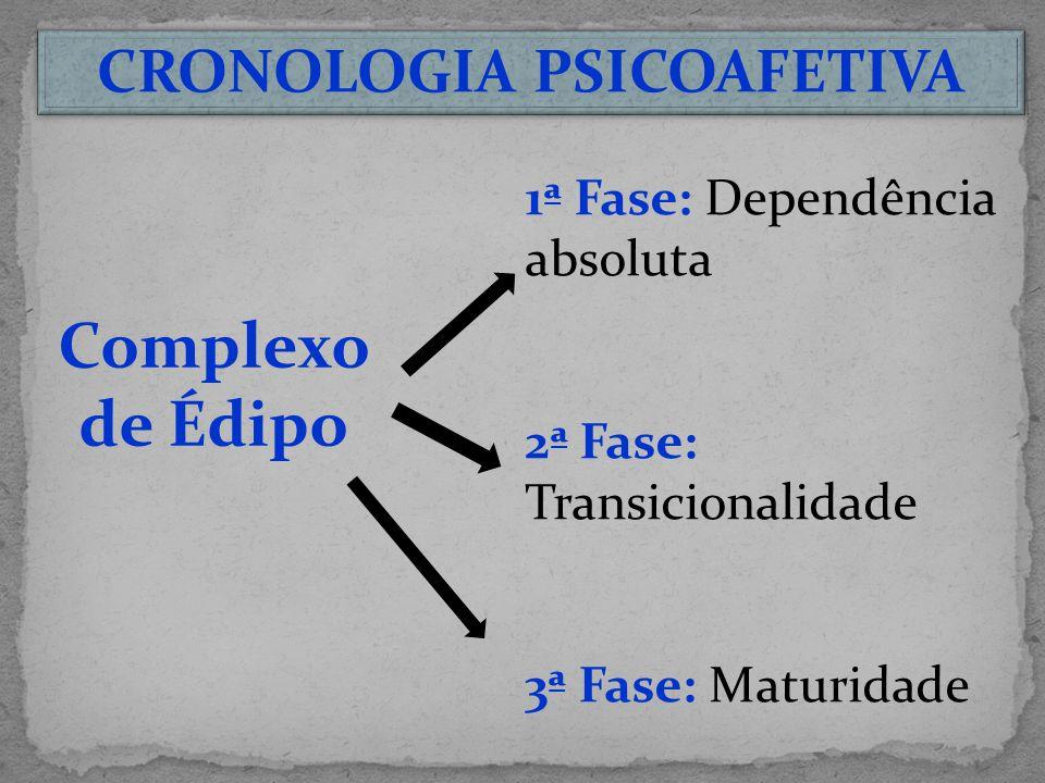 CRONOLOGIA PSICOAFETIVA