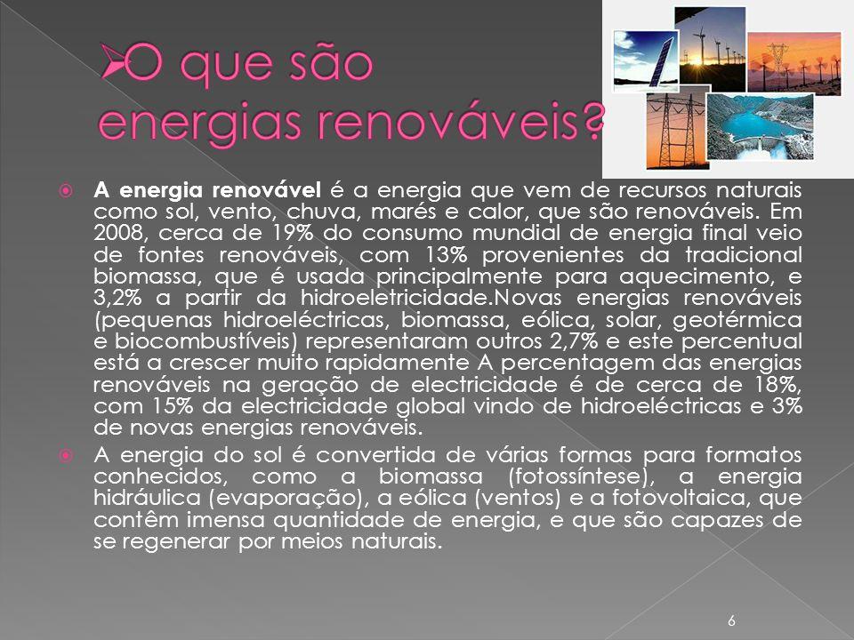 O que são energias renováveis