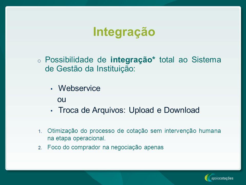 Integração Possibilidade de integração* total ao Sistema de Gestão da Instituição: Webservice. ou.