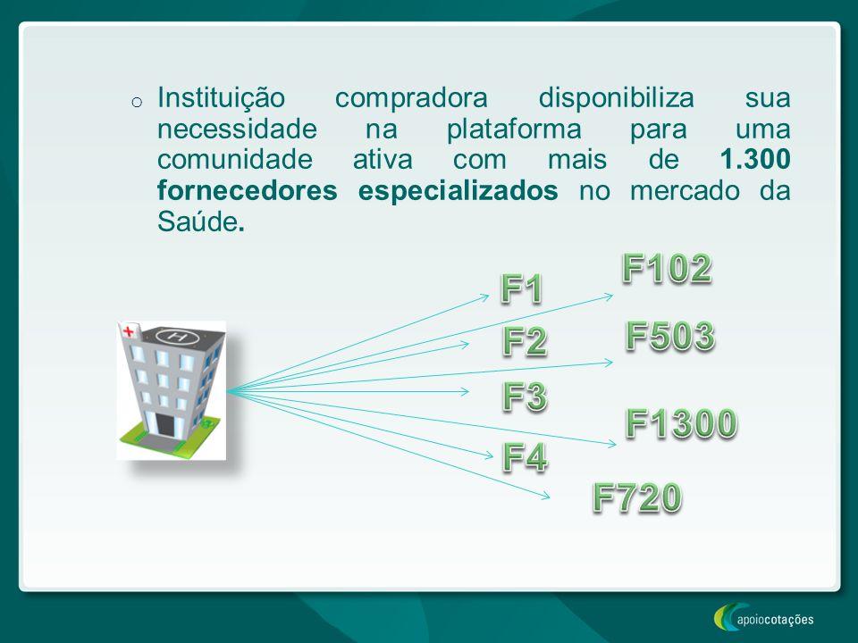 Instituição compradora disponibiliza sua necessidade na plataforma para uma comunidade ativa com mais de 1.300 fornecedores especializados no mercado da Saúde.