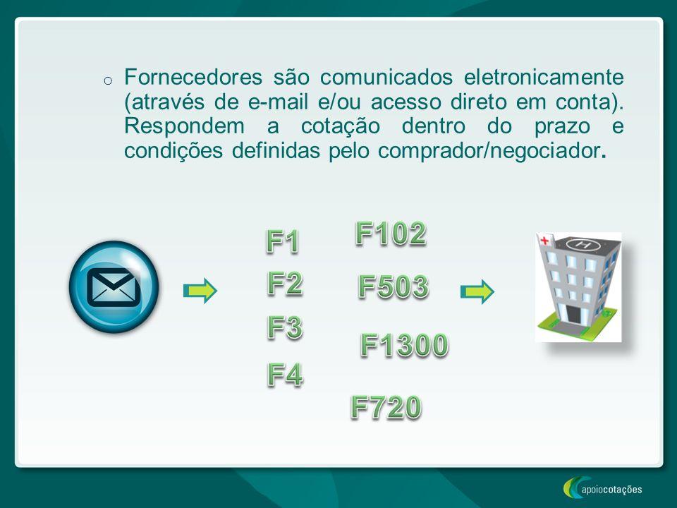Fornecedores são comunicados eletronicamente (através de e-mail e/ou acesso direto em conta). Respondem a cotação dentro do prazo e condições definidas pelo comprador/negociador.