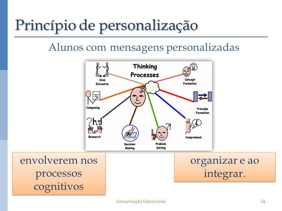 Princípio de personalização