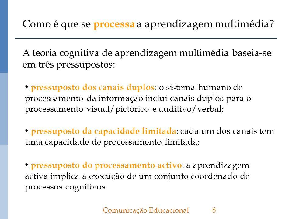 Como é que se processa a aprendizagem multimédia