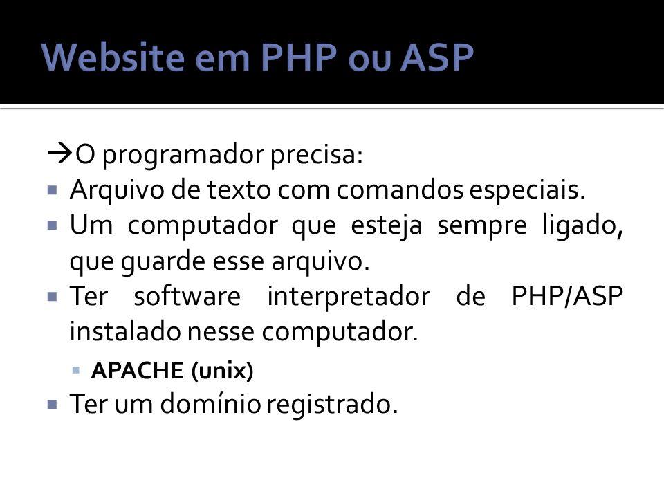 Website em PHP ou ASP O programador precisa: