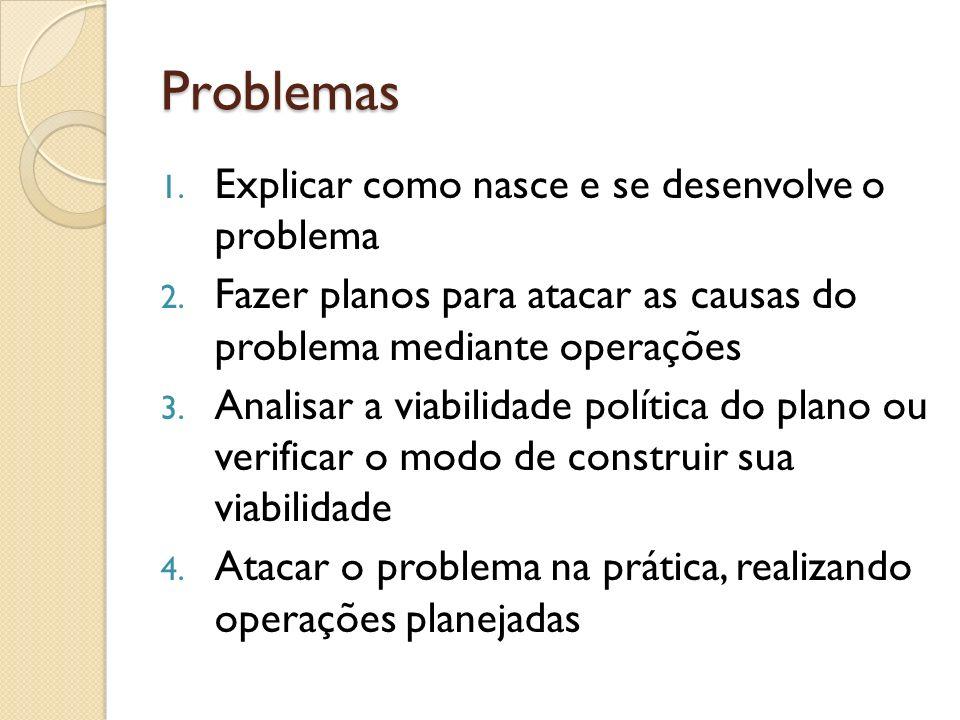 Problemas Explicar como nasce e se desenvolve o problema