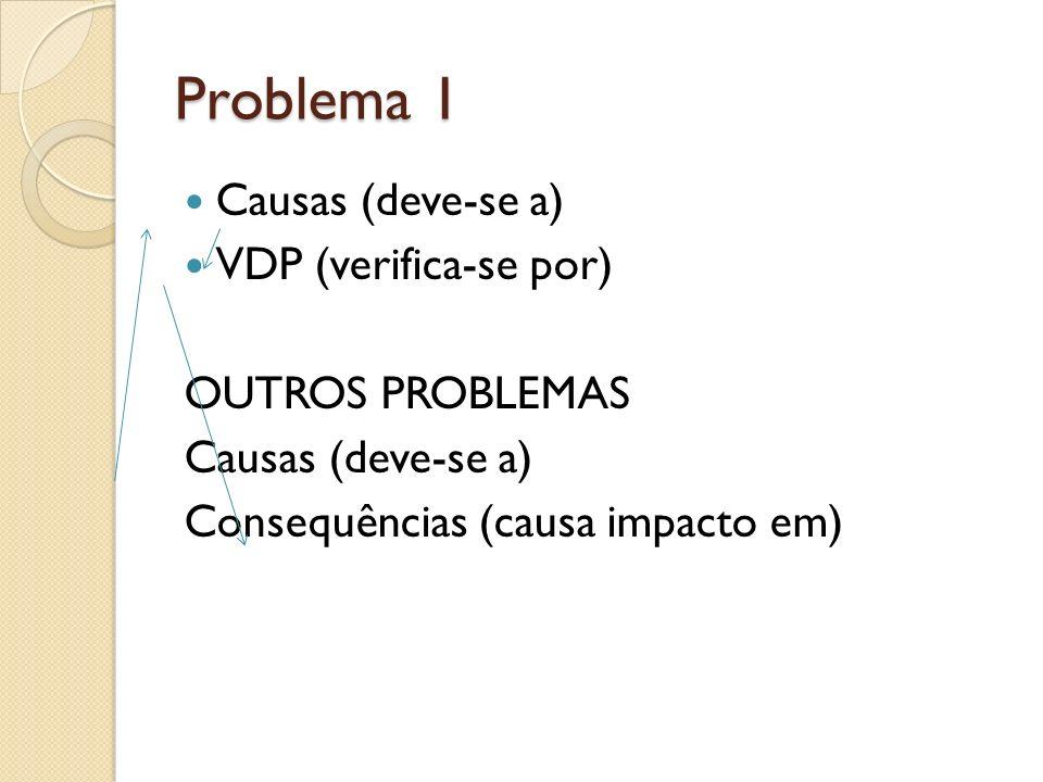 Problema 1 Causas (deve-se a) VDP (verifica-se por) OUTROS PROBLEMAS